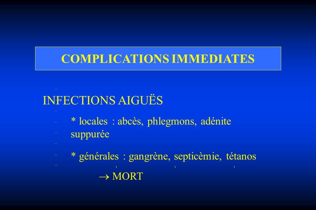 COMPLICATIONS IMMEDIATES INFECTIONS AIGUËS * locales : abcès, phlegmons, adénite suppurée * générales : gangrène, septicèmie, tétanos MORT