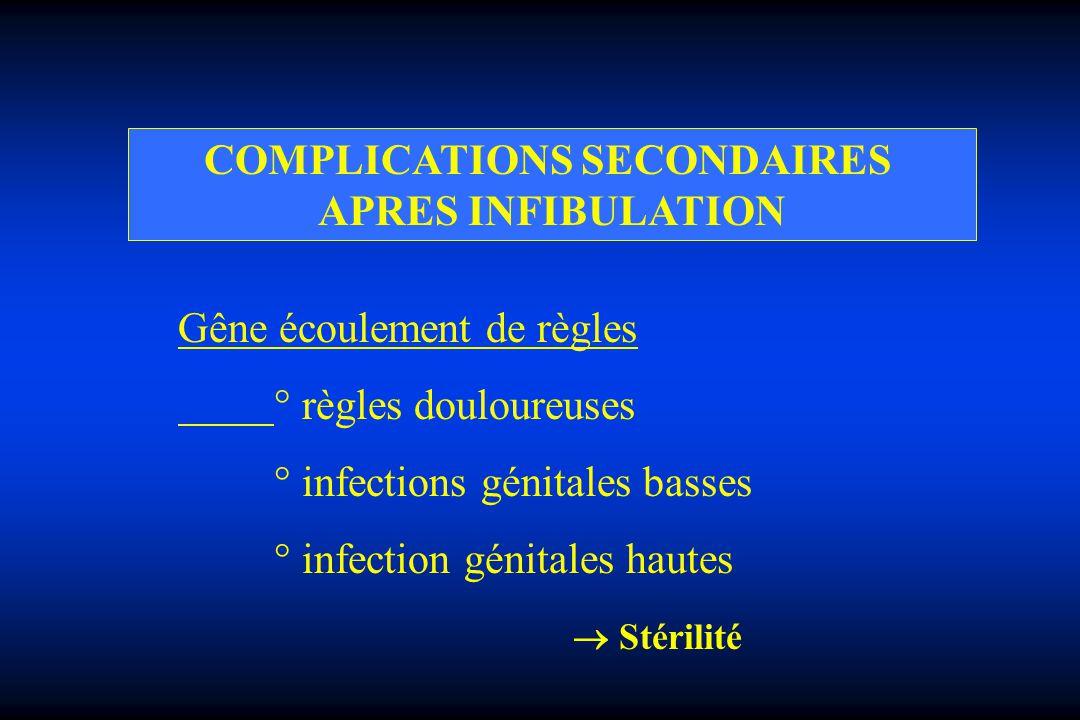 COMPLICATIONS SECONDAIRES APRES INFIBULATION Gêne écoulement de règles ° règles douloureuses ° infections génitales basses ° infection génitales haute