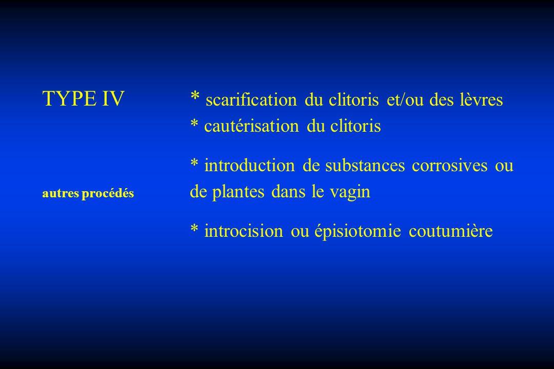 TYPE IV* scarification du clitoris et/ou des lèvres * cautérisation du clitoris * introduction de substances corrosives ou autres procédés de plantes