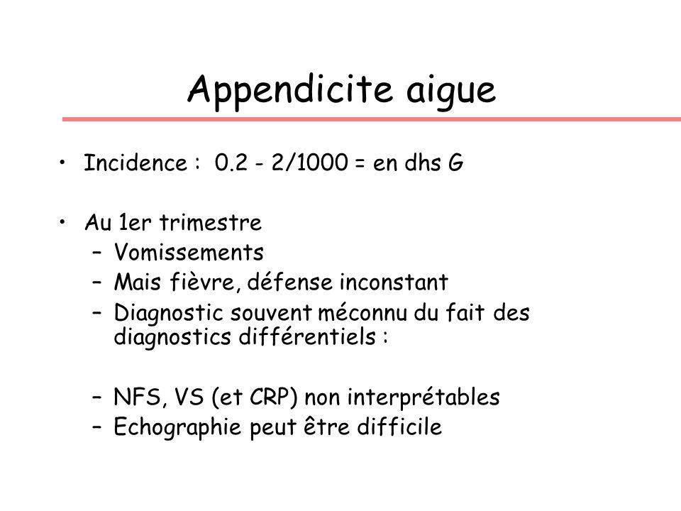 Appendicite aigue Incidence : 0.2 - 2/1000 = en dhs G Au 1er trimestre –Vomissements –Mais fièvre, défense inconstant –Diagnostic souvent méconnu du fait des diagnostics différentiels : –NFS, VS (et CRP) non interprétables –Echographie peut être difficile