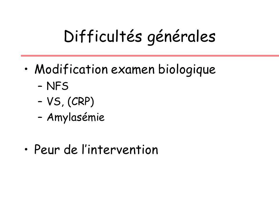 Difficultés générales Modification examen biologique –NFS –VS, (CRP) –Amylasémie Peur de lintervention
