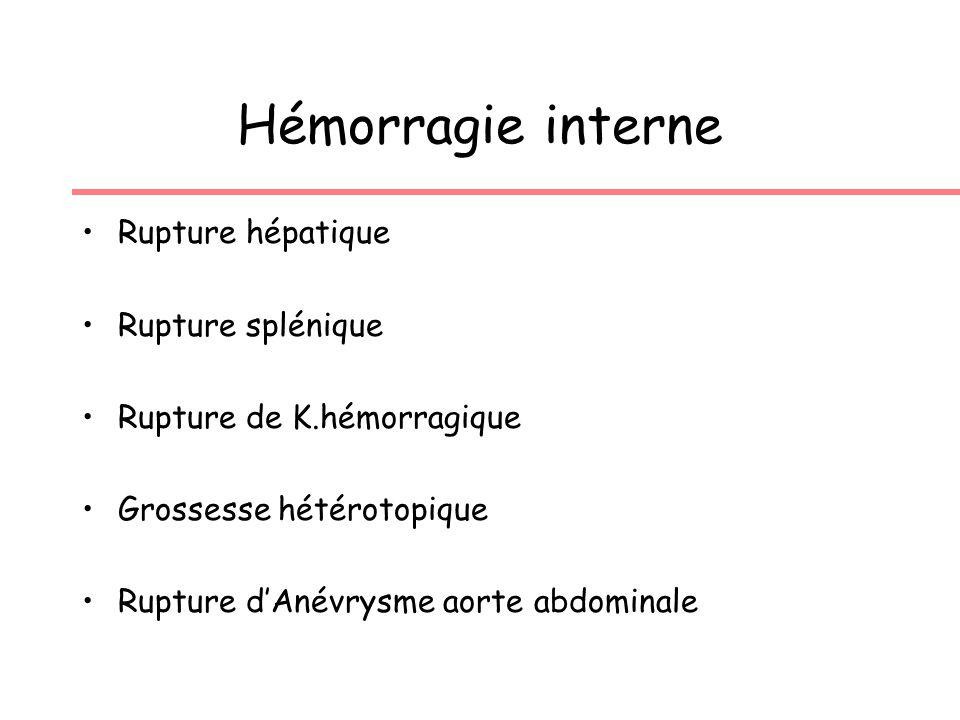 Hémorragie interne Rupture hépatique Rupture splénique Rupture de K.hémorragique Grossesse hétérotopique Rupture dAnévrysme aorte abdominale