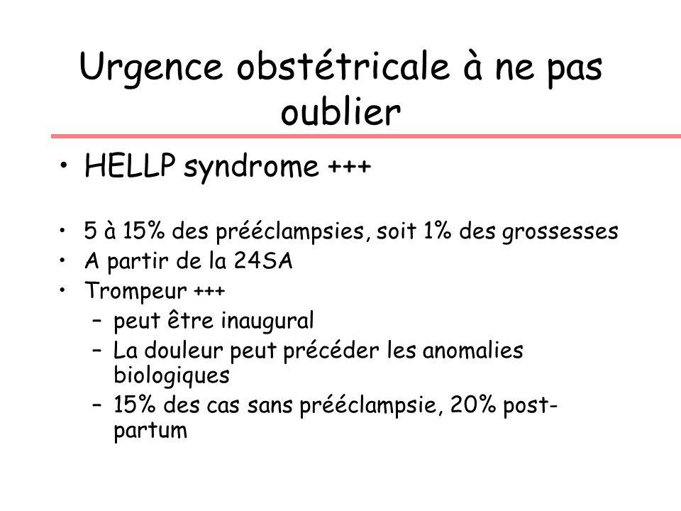 Urgence obstétricale à ne pas oublier HELLP syndrome +++ 5 à 15% des prééclampsies, soit 1% des grossesses A partir de la 24SA Trompeur +++ –peut être inaugural –La douleur peut précéder les anomalies biologiques –15% des cas sans prééclampsie, 20% post- partum