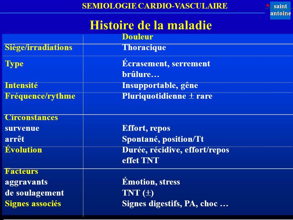 SEMIOLOGIE CARDIO-VASCULAIRE Histoire de la maladie Douleur Siège/irradiations Thoracique Type Écrasement, serrement brûlure… Intensité Insupportable,