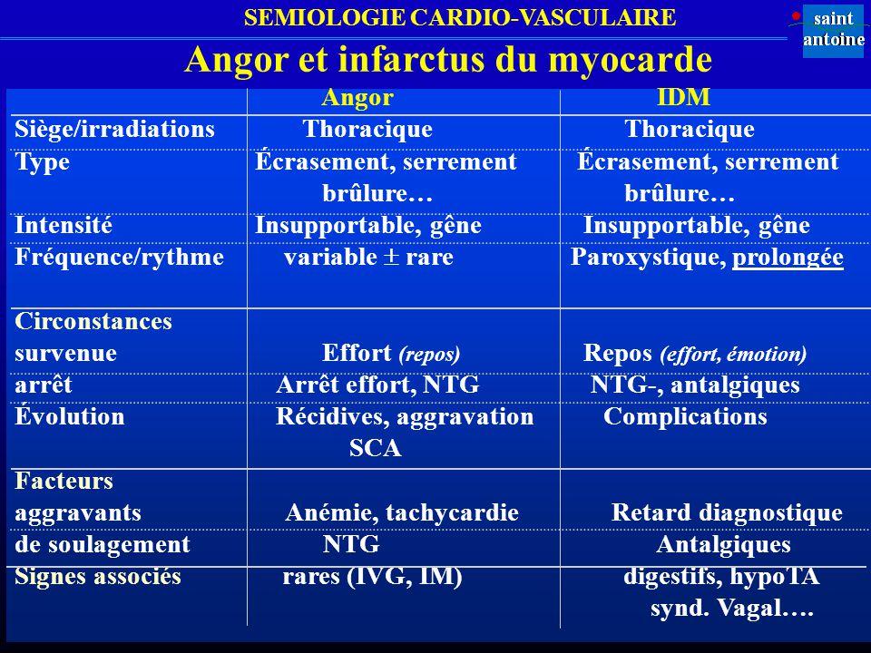 SEMIOLOGIE CARDIO-VASCULAIRE Angor et infarctus du myocarde Angor IDM Siège/irradiations Thoracique Thoracique Type Écrasement, serrement Écrasement,
