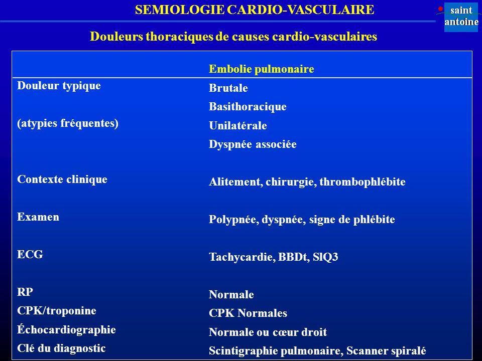 SEMIOLOGIE CARDIO-VASCULAIRE Douleur typique (atypies fréquentes) Contexte clinique Examen ECG RP CPK/troponine Échocardiographie Clé du diagnostic Em