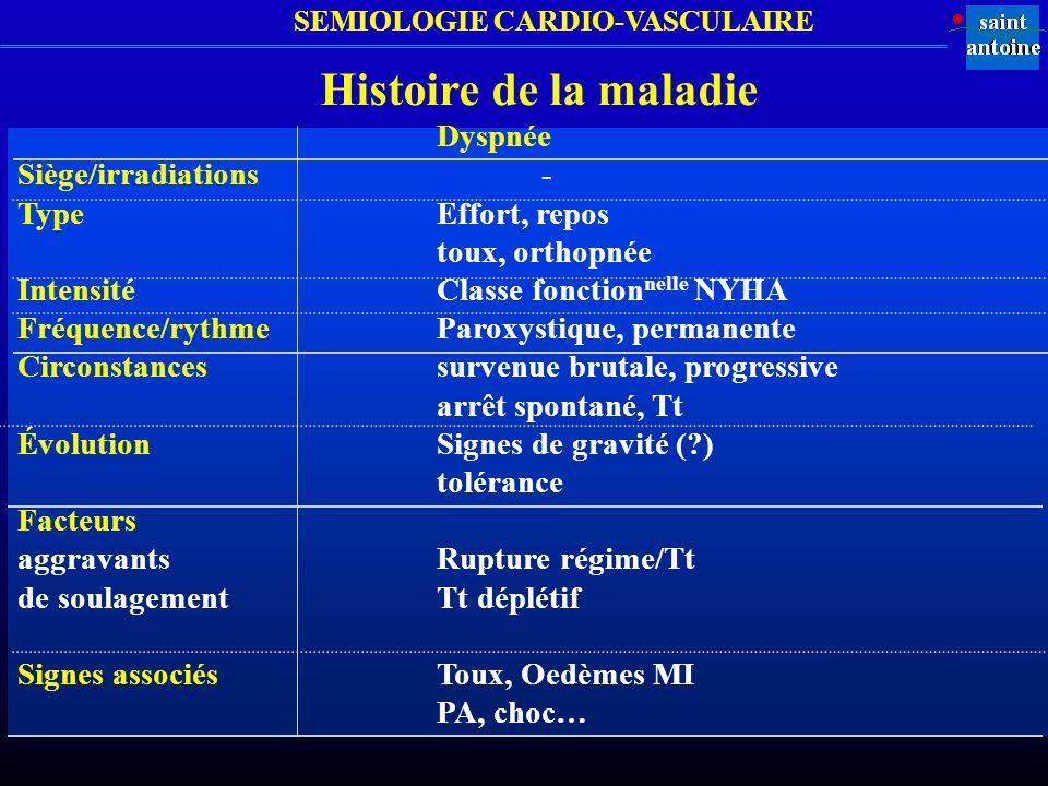 SEMIOLOGIE CARDIO-VASCULAIRE Histoire de la maladie Dyspnée Siège/irradiations - Type Effort, repos toux, orthopnée IntensitéClasse fonction nelle NYH