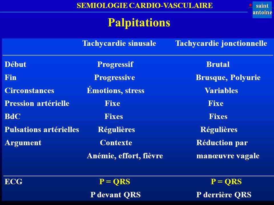 SEMIOLOGIE CARDIO-VASCULAIRE Palpitations Tachycardie sinusale Tachycardie jonctionnelle Début Progressif Brutal Fin Progressive Brusque, Polyurie Cir