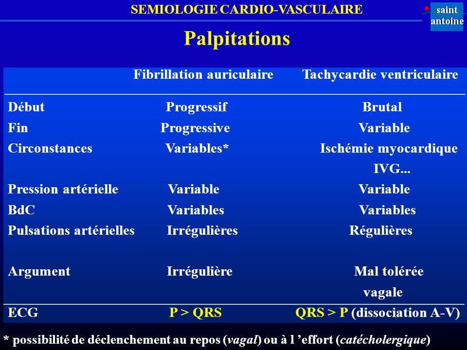 SEMIOLOGIE CARDIO-VASCULAIRE Fibrillation auriculaire Tachycardie ventriculaire Début Progressif Brutal Fin Progressive Variable Circonstances Variabl