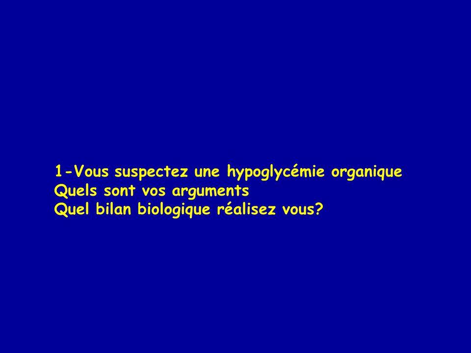 1-Vous suspectez une hypoglycémie organique Quels sont vos arguments Quel bilan biologique réalisez vous?