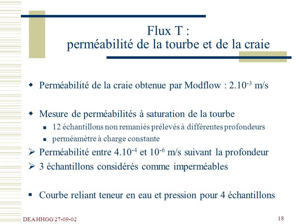 DEA HHGG 27-09-02 18 Flux T : perméabilité de la tourbe et de la craie Perméabilité de la craie obtenue par Modflow : 2.10 -3 m/s Mesure de perméabili