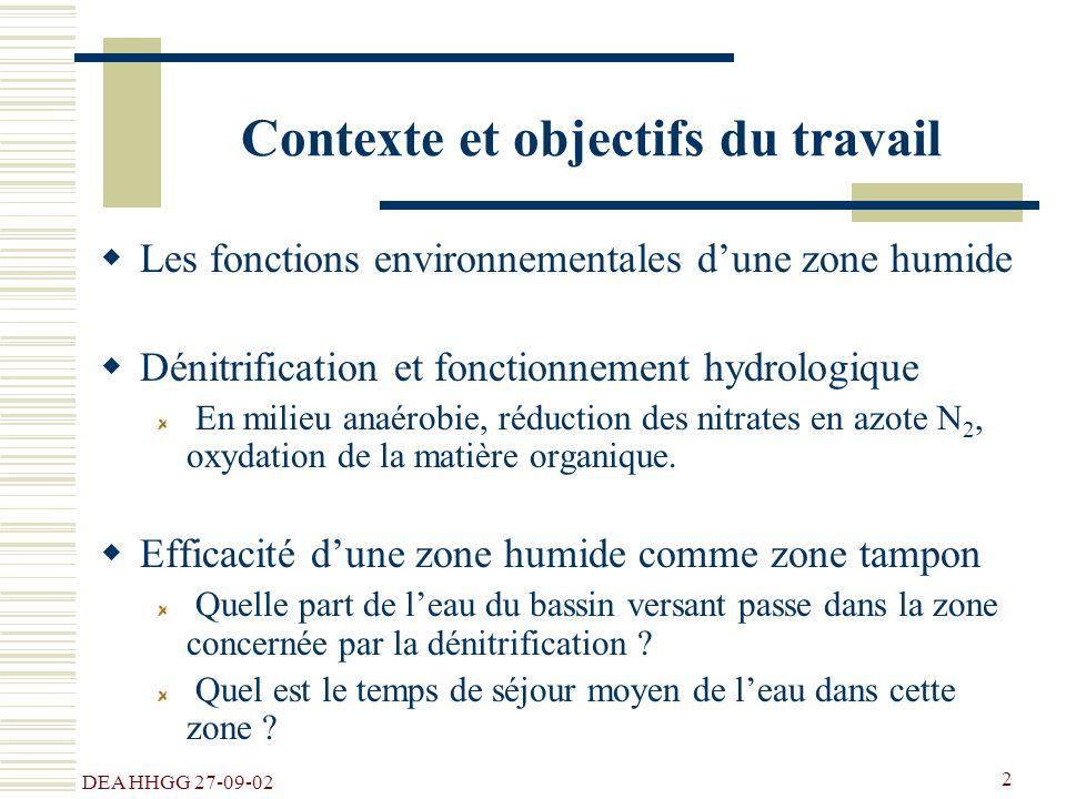 DEA HHGG 27-09-02 2 Contexte et objectifs du travail Les fonctions environnementales dune zone humide Dénitrification et fonctionnement hydrologique E