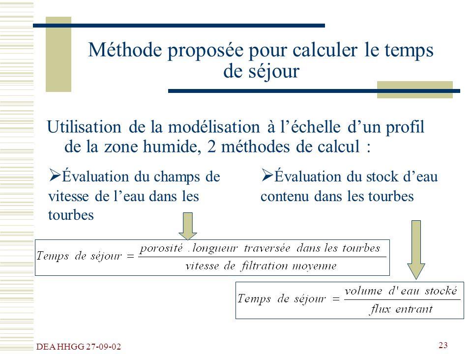 DEA HHGG 27-09-02 23 Méthode proposée pour calculer le temps de séjour Utilisation de la modélisation à léchelle dun profil de la zone humide, 2 métho