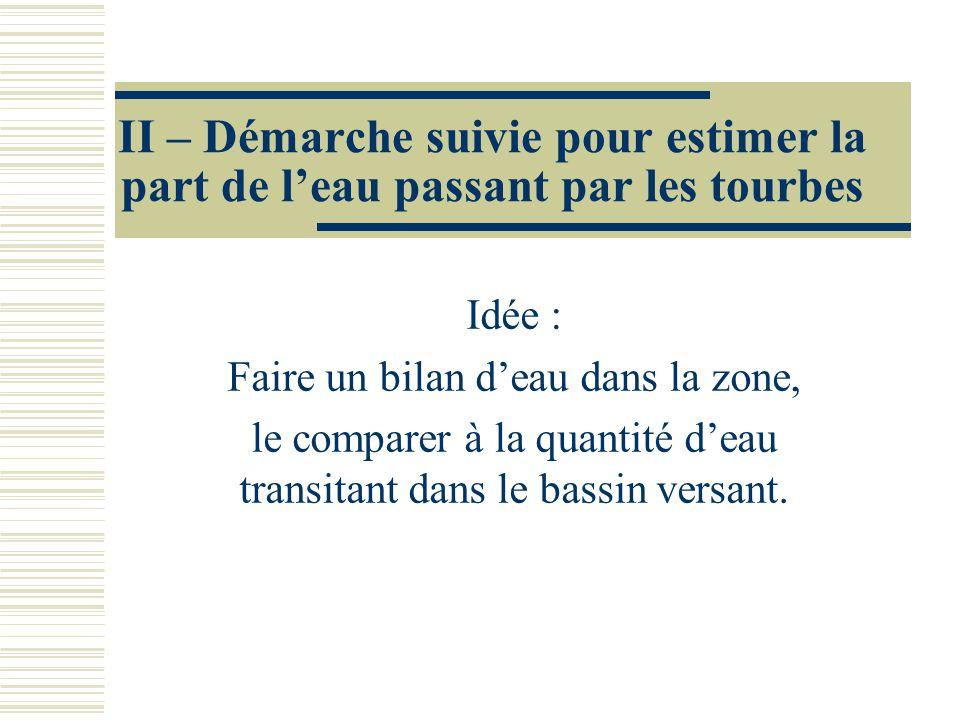 II – Démarche suivie pour estimer la part de leau passant par les tourbes Idée : Faire un bilan deau dans la zone, le comparer à la quantité deau tran