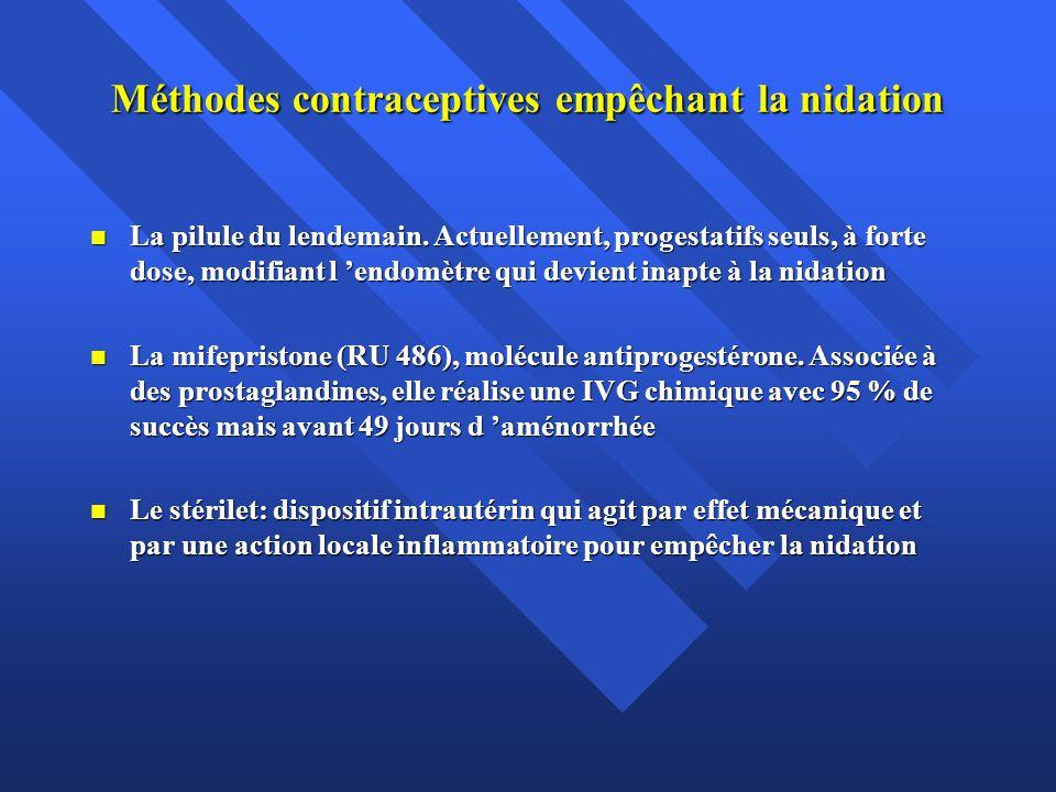 Méthodes contraceptives empêchant la nidation La pilule du lendemain. Actuellement, progestatifs seuls, à forte dose, modifiant l endomètre qui devien