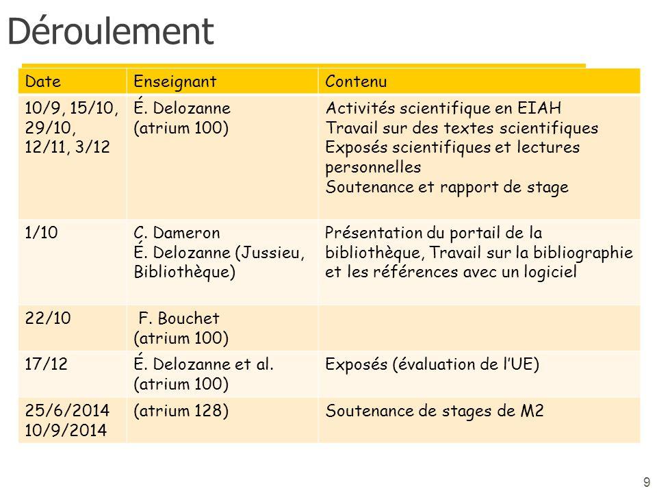Déroulement DateEnseignantContenu 10/9, 15/10, 29/10, 12/11, 3/12 É.