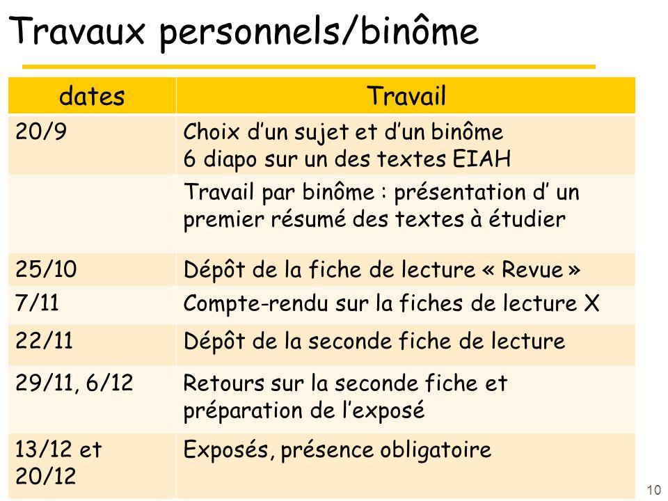 Travaux personnels/binôme datesTravail 20/9Choix dun sujet et dun binôme 6 diapo sur un des textes EIAH Travail par binôme : présentation d un premier