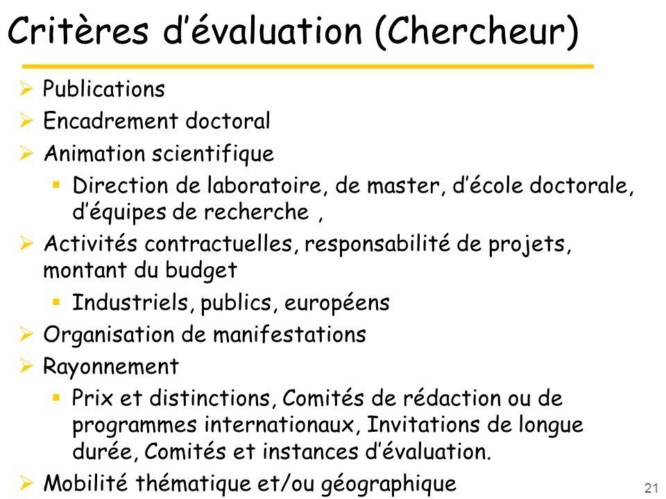 21 Critères dévaluation (Chercheur) Publications Encadrement doctoral Animation scientifique Direction de laboratoire, de master, décole doctorale, dé