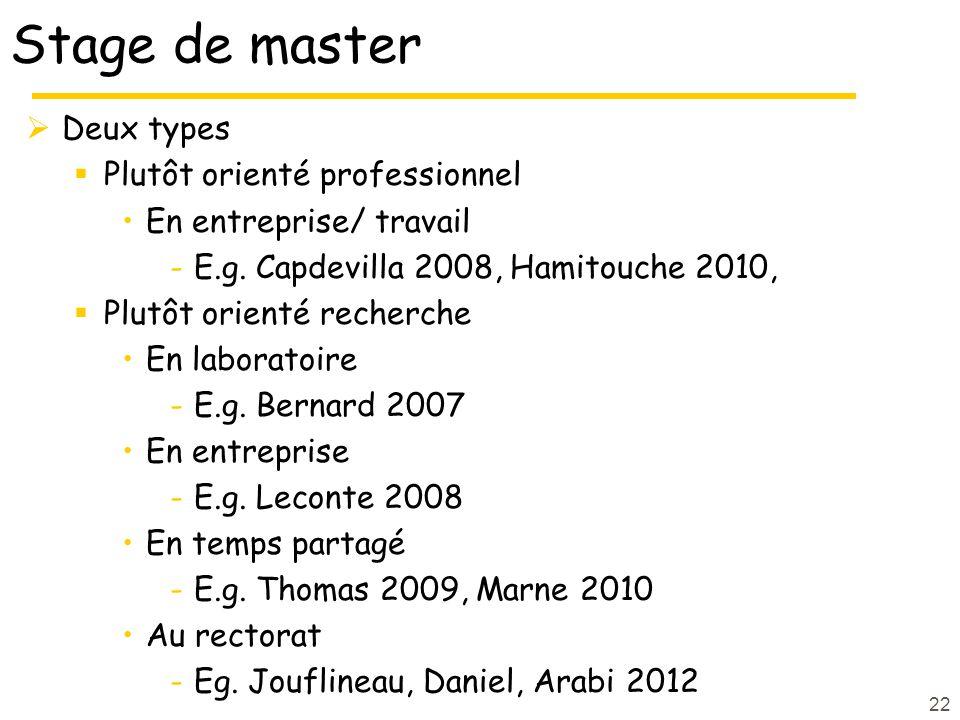 Stage de master Deux types Plutôt orienté professionnel En entreprise/ travail -E.g. Capdevilla 2008, Hamitouche 2010, Plutôt orienté recherche En lab