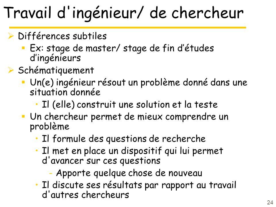 24 Travail d'ingénieur/ de chercheur Différences subtiles Ex: stage de master/ stage de fin détudes dingénieurs Schématiquement Un(e) ingénieur résout
