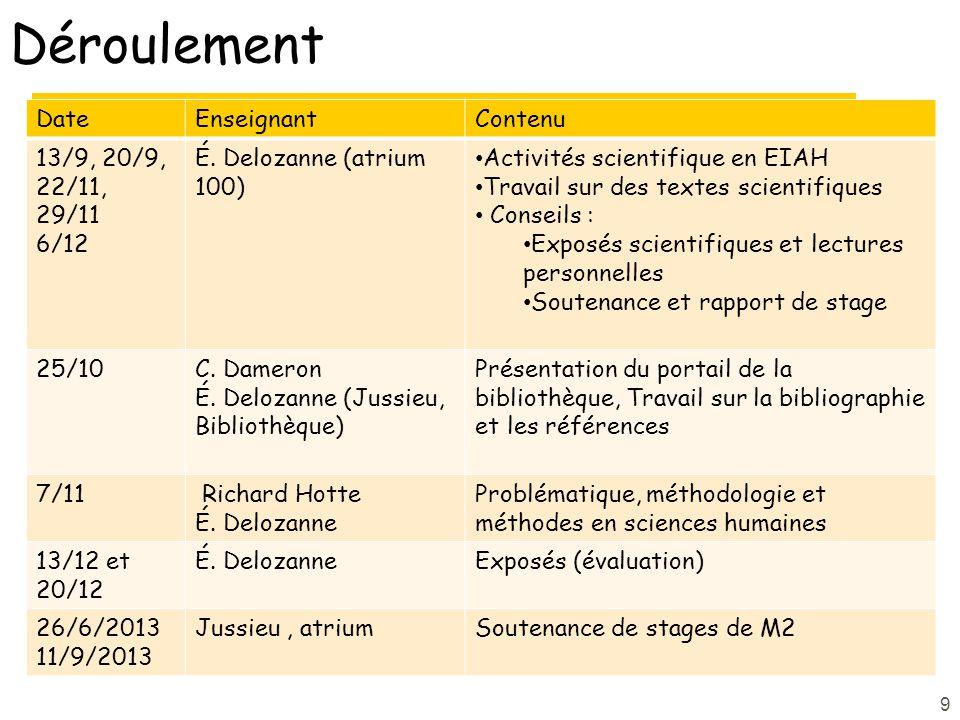 Déroulement DateEnseignantContenu 13/9, 20/9, 22/11, 29/11 6/12 É. Delozanne (atrium 100) Activités scientifique en EIAH Travail sur des textes scient