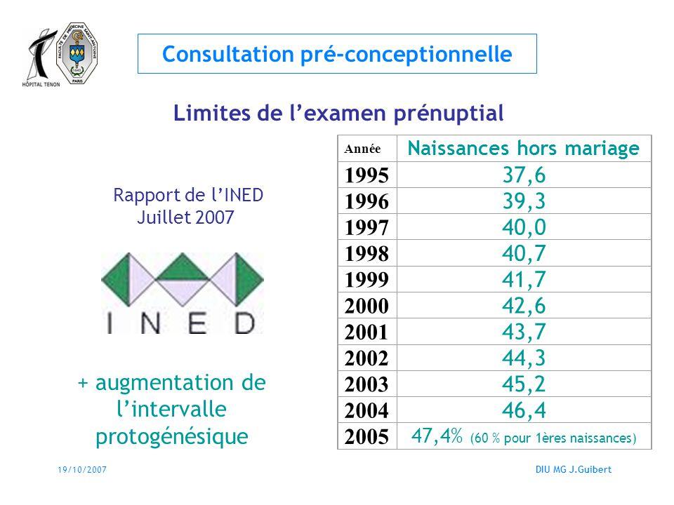 19/10/2007DIU MG J.Guibert Consultation pré-conceptionnelle Limites de lexamen prénuptial Rapport de lINED Juillet 2007 Année Naissances hors mariage