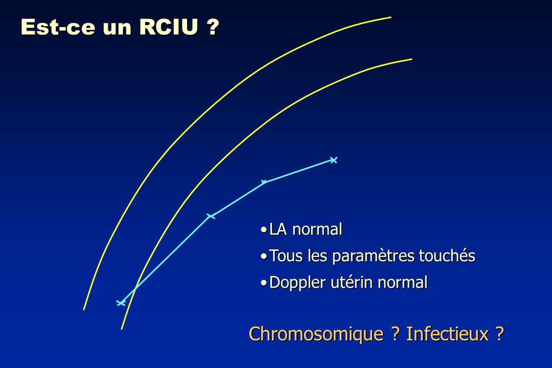 LA normalLA normal Tous les paramètres touchésTous les paramètres touchés Doppler utérin normalDoppler utérin normal Est-ce un RCIU .