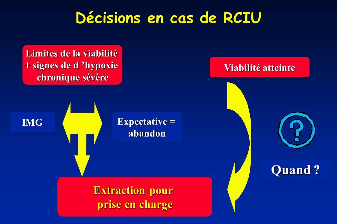 Décisions en cas de RCIU Limites de la viabilité + signes de d hypoxie chronique sévère Viabilité atteinte Extraction pour prise en charge IMG Expectative = abandon Quand ?