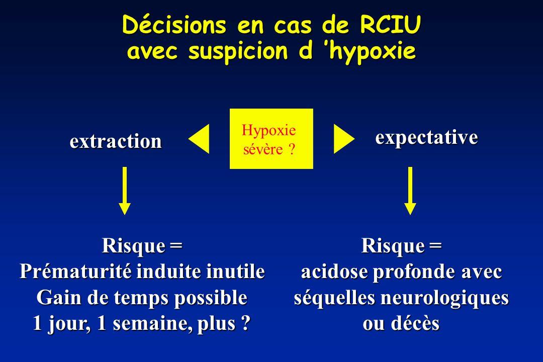 Décisions en cas de RCIU avec suspicion d hypoxie Hypoxie sévère .