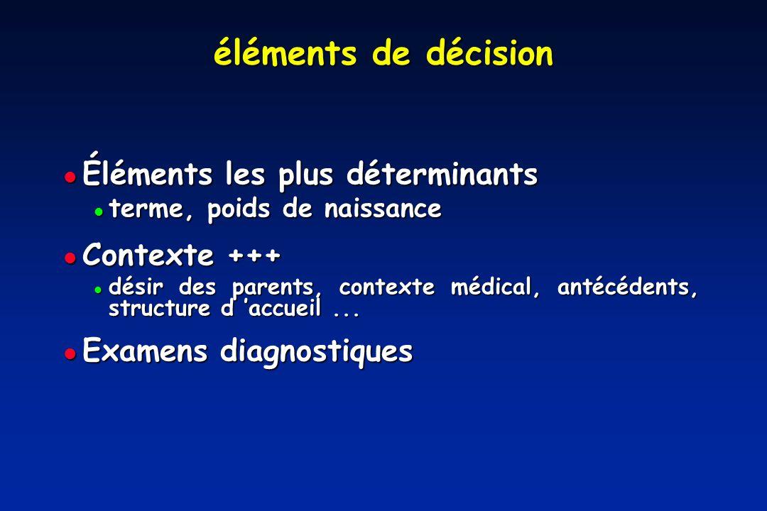 éléments de décision Éléments les plus déterminants Éléments les plus déterminants l terme, poids de naissance Contexte +++ Contexte +++ l désir des parents, contexte médical, antécédents, structure d accueil...