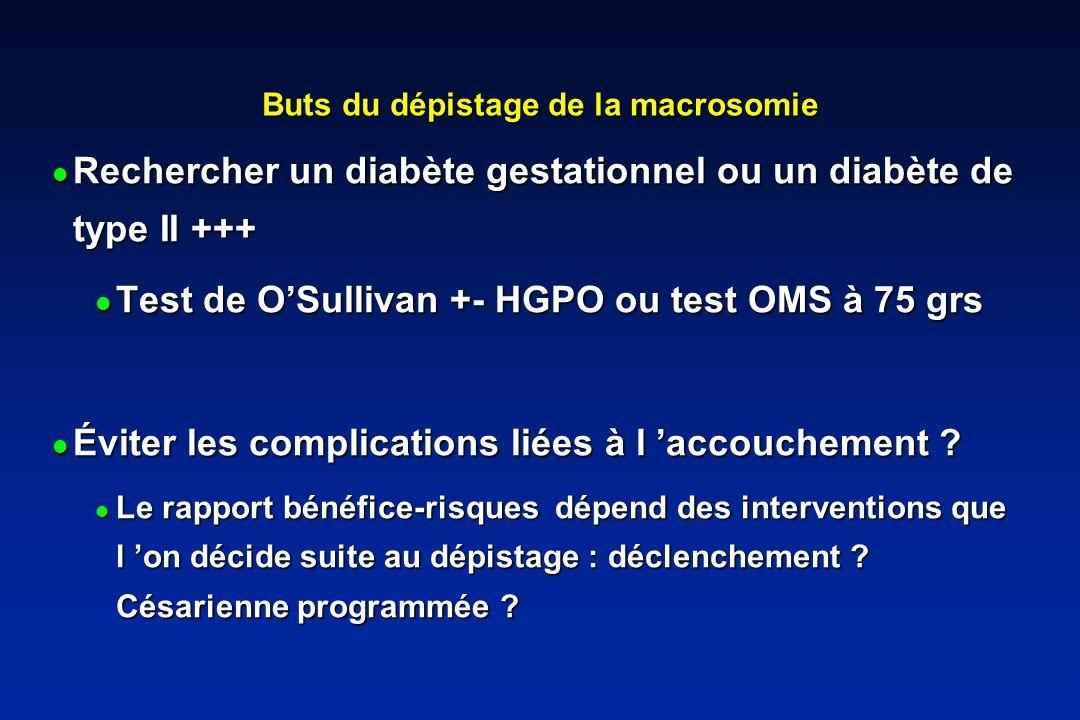 Buts du dépistage de la macrosomie Rechercher un diabète gestationnel ou un diabète de type II +++ Rechercher un diabète gestationnel ou un diabète de type II +++ Test de OSullivan +- HGPO ou test OMS à 75 grs Test de OSullivan +- HGPO ou test OMS à 75 grs Éviter les complications liées à l accouchement .