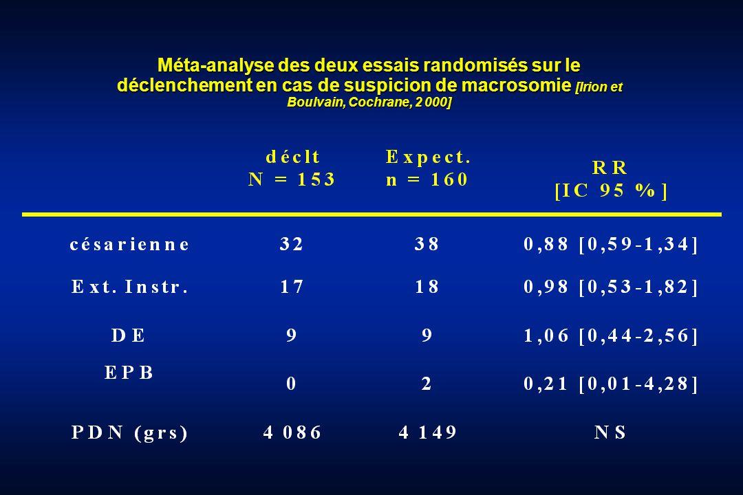 Méta-analyse des deux essais randomisés sur le déclenchement en cas de suspicion de macrosomie [Irion et Boulvain, Cochrane, 2 000]