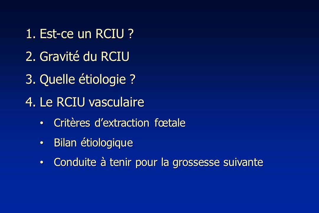 1.Est-ce un RCIU .2.Gravité du RCIU 3.Quelle étiologie .