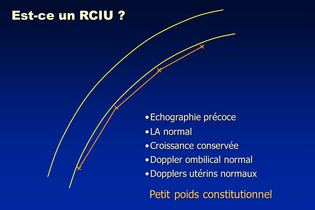 OligoamniosOligoamnios Prédomine sur labdomenPrédomine sur labdomen Doppler utérin pathologiqueDoppler utérin pathologique Est-ce un RCIU .