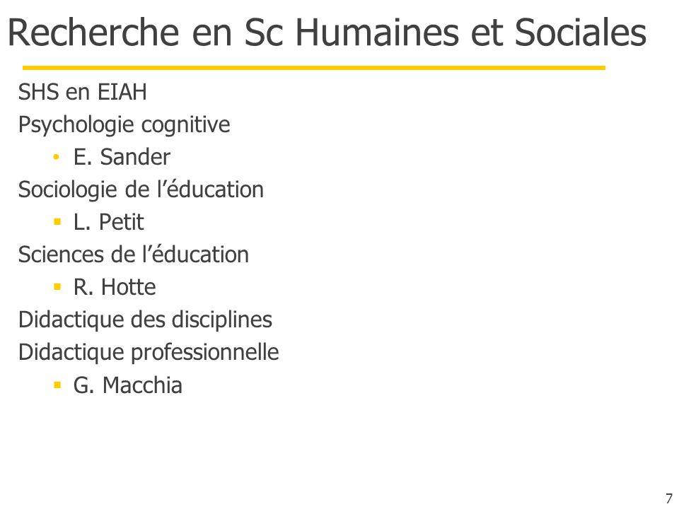 Recherche en Sc Humaines et Sociales SHS en EIAH Psychologie cognitive E. Sander Sociologie de léducation L. Petit Sciences de léducation R. Hotte Did