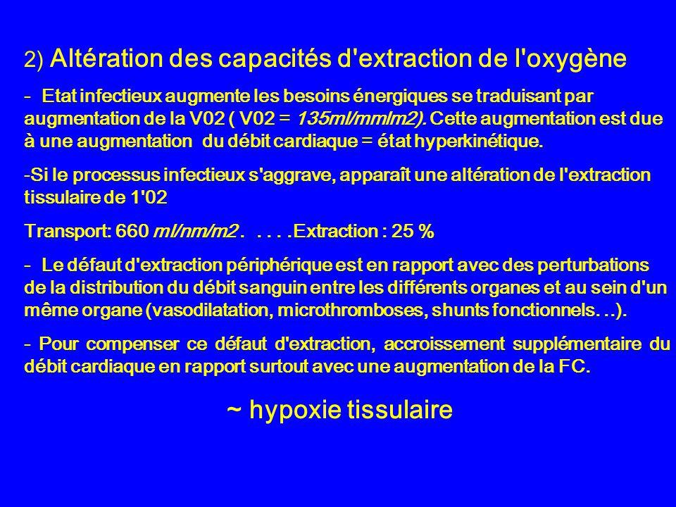 2) Altération des capacités d'extraction de l'oxygène - Etat infectieux augmente les besoins énergiques se traduisant par augmentation de la V02 ( V02