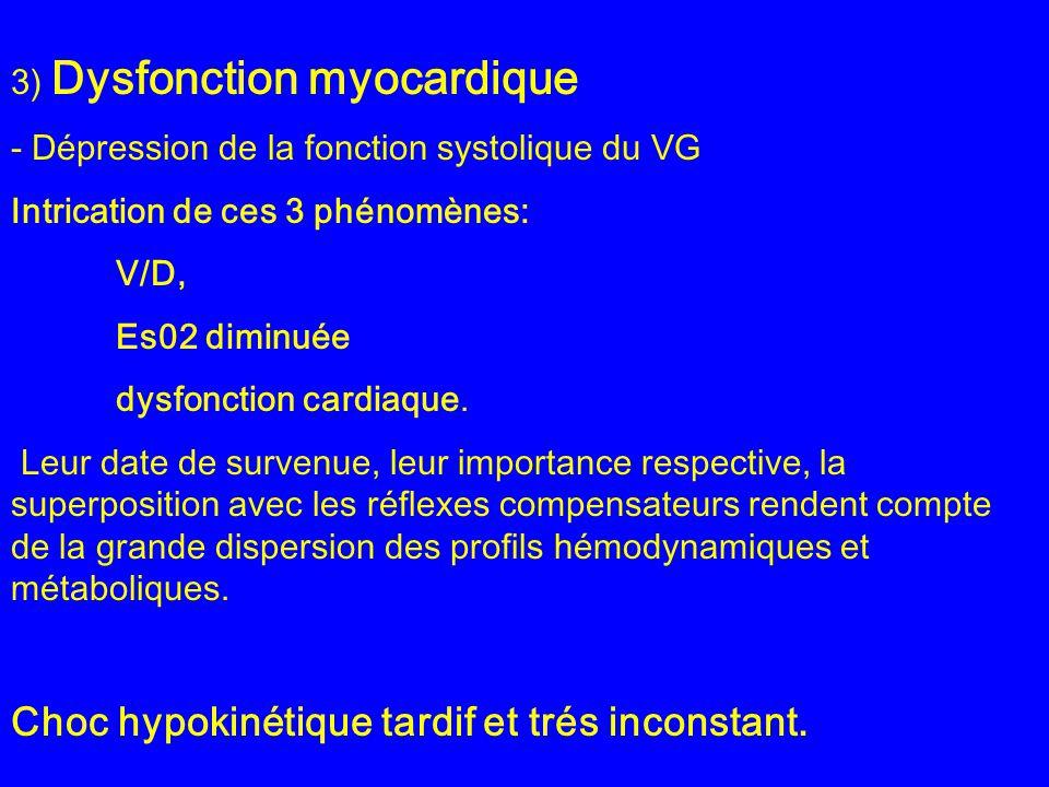 3) Dysfonction myocardique - Dépression de la fonction systolique du VG Intrication de ces 3 phénomènes: V/D, Es02 diminuée dysfonction cardiaque. Leu