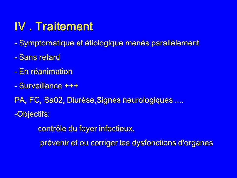 IV. Traitement - Symptomatique et étiologique menés parallèlement - Sans retard - En réanimation - Surveillance +++ PA, FC, Sa02, Diurèse,Signes neuro