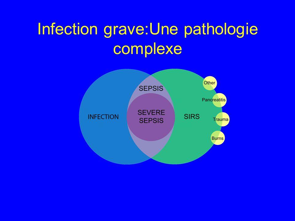 c) Signes cliniques et biologiques de dysfonction d organes Tous les organes peuvent être touchés mais l intensité est variable.
