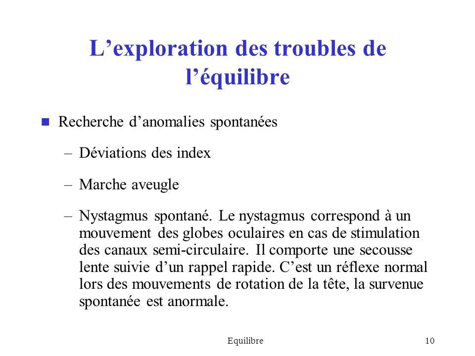 Equilibre10 Lexploration des troubles de léquilibre Recherche danomalies spontanées –Déviations des index –Marche aveugle –Nystagmus spontané. Le nyst