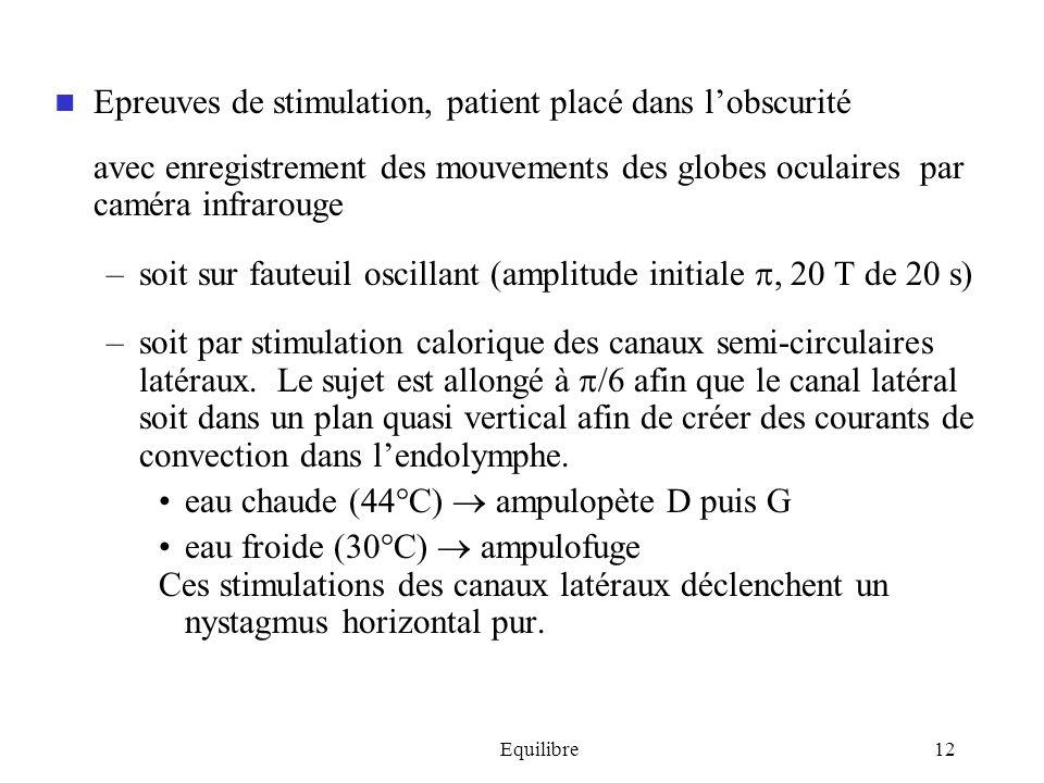 Equilibre12 Epreuves de stimulation, patient placé dans lobscurité avec enregistrement des mouvements des globes oculaires par caméra infrarouge –soit