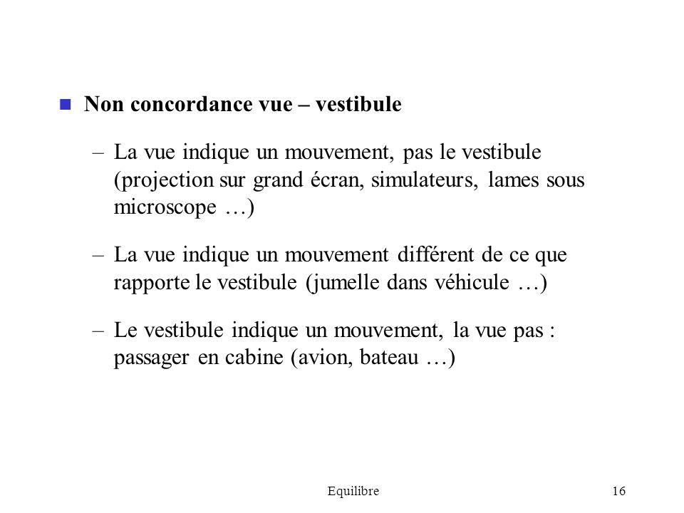 Equilibre16 Non concordance vue – vestibule –La vue indique un mouvement, pas le vestibule (projection sur grand écran, simulateurs, lames sous micros