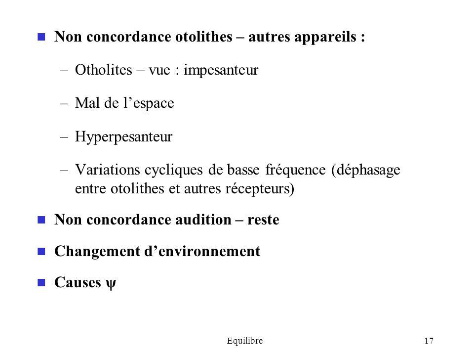 Equilibre17 Non concordance otolithes – autres appareils : –Otholites – vue : impesanteur –Mal de lespace –Hyperpesanteur –Variations cycliques de bas