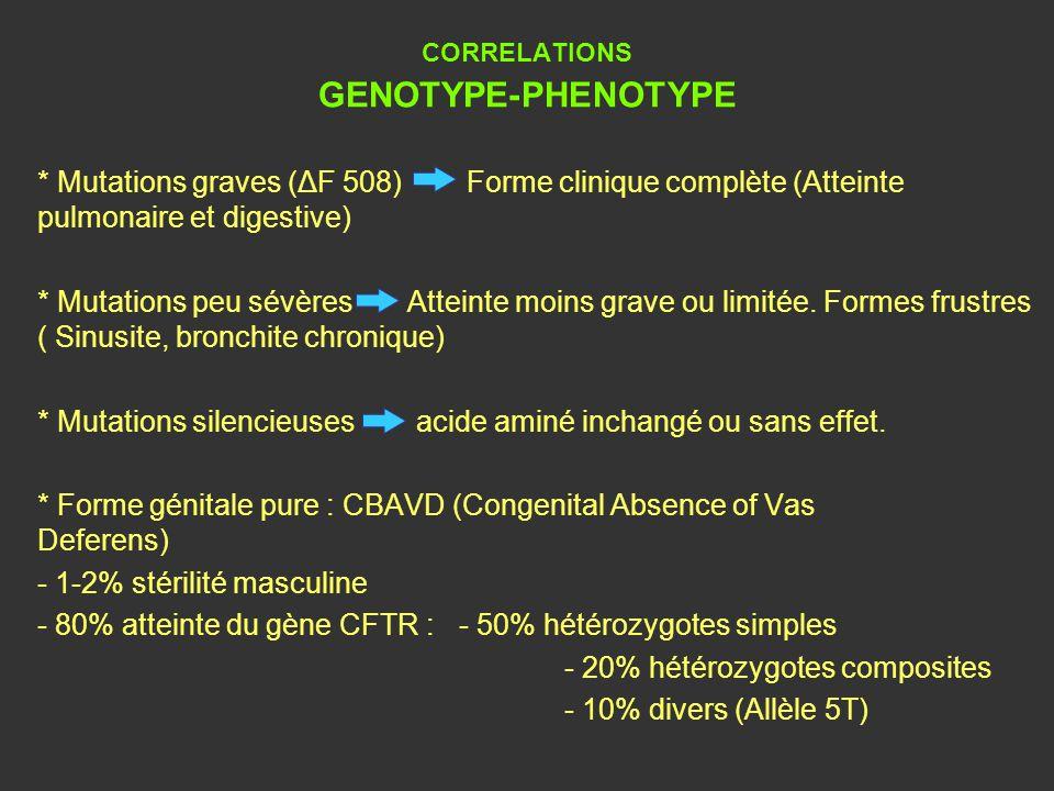 CORRELATIONS GENOTYPE-PHENOTYPE * Mutations graves (ΔF 508) Forme clinique complète (Atteinte pulmonaire et digestive) * Mutations peu sévères Atteint