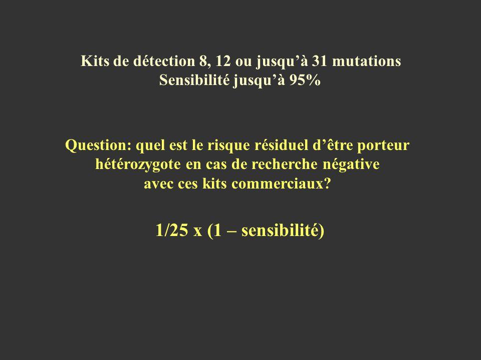 Kits de détection 8, 12 ou jusquà 31 mutations Sensibilité jusquà 95% Question: quel est le risque résiduel dêtre porteur hétérozygote en cas de reche