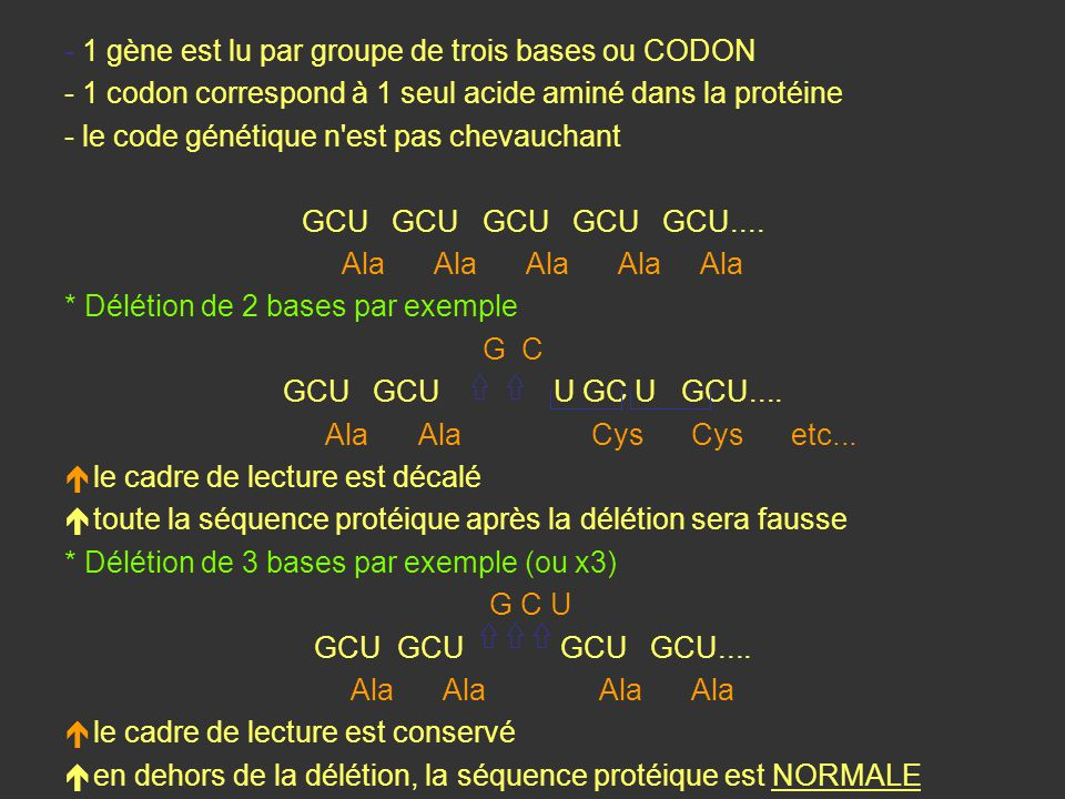 - 1 gène est lu par groupe de trois bases ou CODON - 1 codon correspond à 1 seul acide aminé dans la protéine - le code génétique n'est pas chevauchan