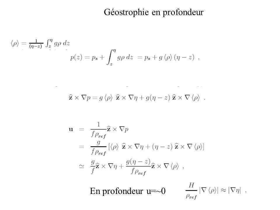 Géostrophie en profondeur En profondeur u=~0