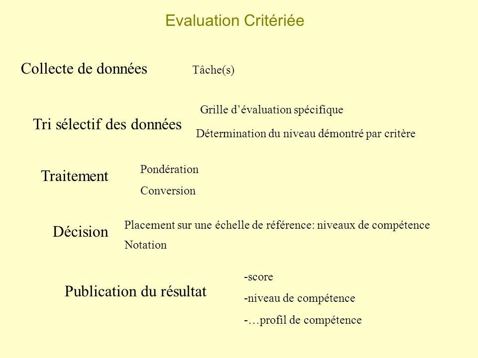 Evaluation Critériée Collecte de données Tâche(s) Tri sélectif des données Grille dévaluation spécifique Traitement Placement sur une échelle de référ
