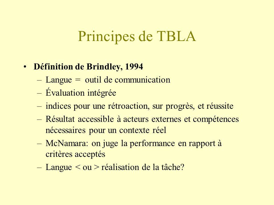 Principes de TBLA Définition de Brindley, 1994 –Langue = outil de communication –Évaluation intégrée –indices pour une rétroaction, sur progrès, et ré