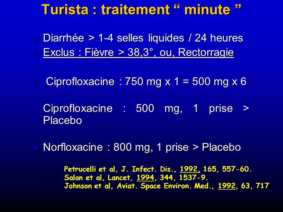 Turista : traitement minute Turista : traitement minute Diarrhée > 1-4 selles liquides / 24 heures Diarrhée > 1-4 selles liquides / 24 heures Exclus : Fièvre > 38,3°, ou, Rectorragie Exclus : Fièvre > 38,3°, ou, Rectorragie Ciprofloxacine : 750 mg x 1 = 500 mg x 6 Ciprofloxacine : 750 mg x 1 = 500 mg x 6 Ciprofloxacine : 500 mg, 1 prise > Placebo Ciprofloxacine : 500 mg, 1 prise > Placebo Norfloxacine : 800 mg, 1 prise > Placebo Norfloxacine : 800 mg, 1 prise > Placebo 1992 Petrucelli et al, J.